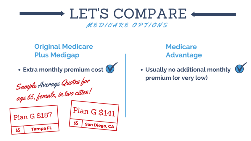 Medicare Vs Medicare Advantage sample quotes